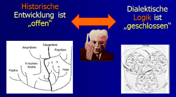 Logisch-Historisch_2