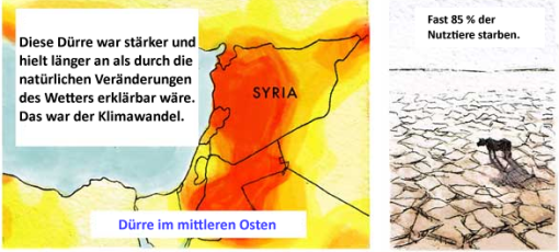 Syrien-Comic
